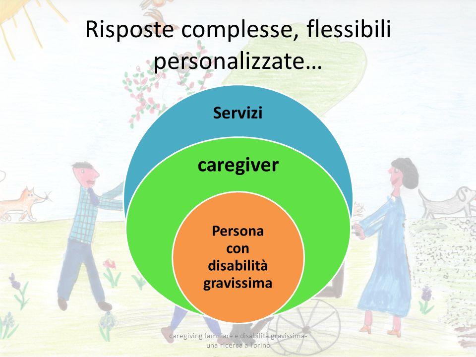 Risposte complesse, flessibili personalizzate…