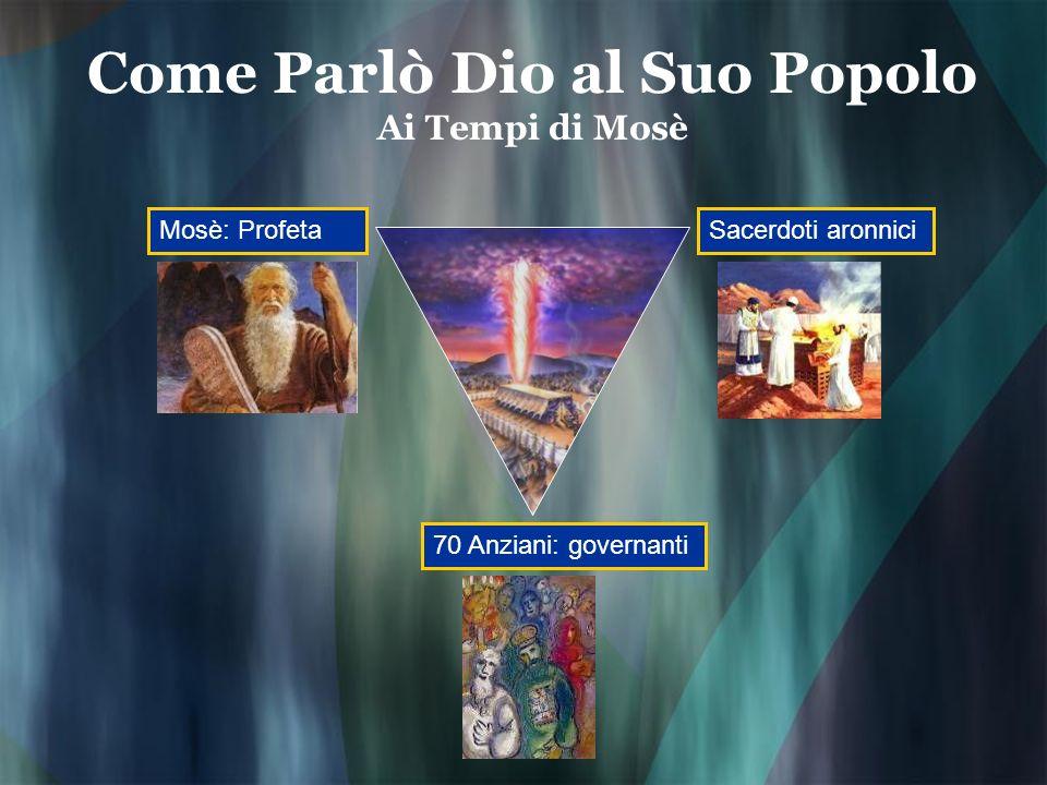 Come Parlò Dio al Suo Popolo Ai Tempi di Mosè