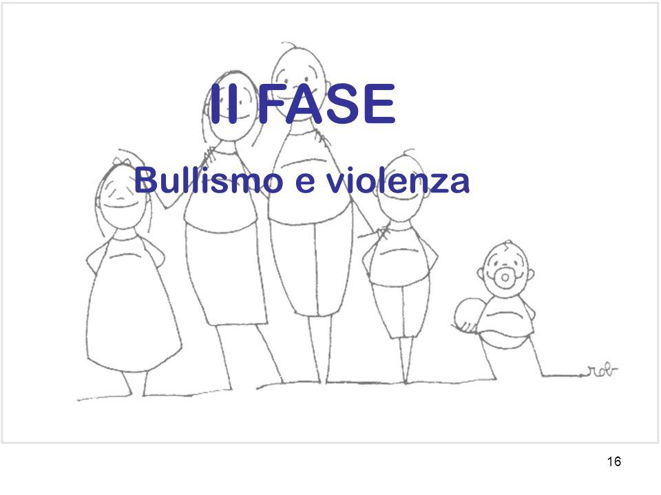 II FASE Bullismo e violenza