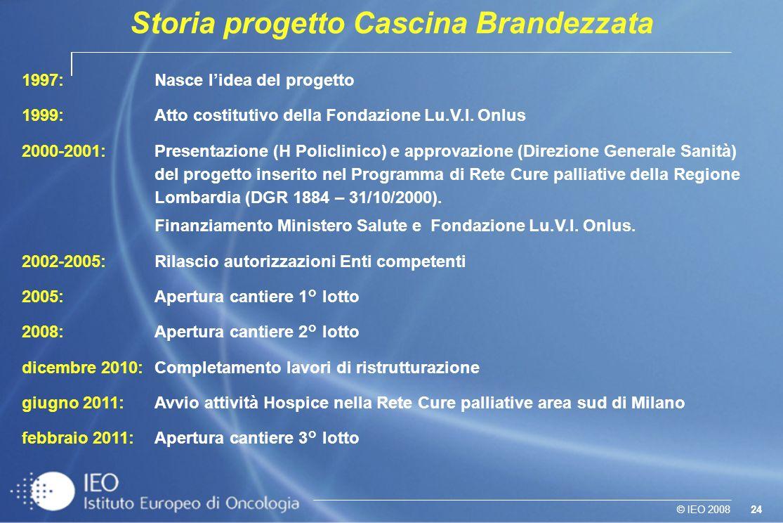 Storia progetto Cascina Brandezzata