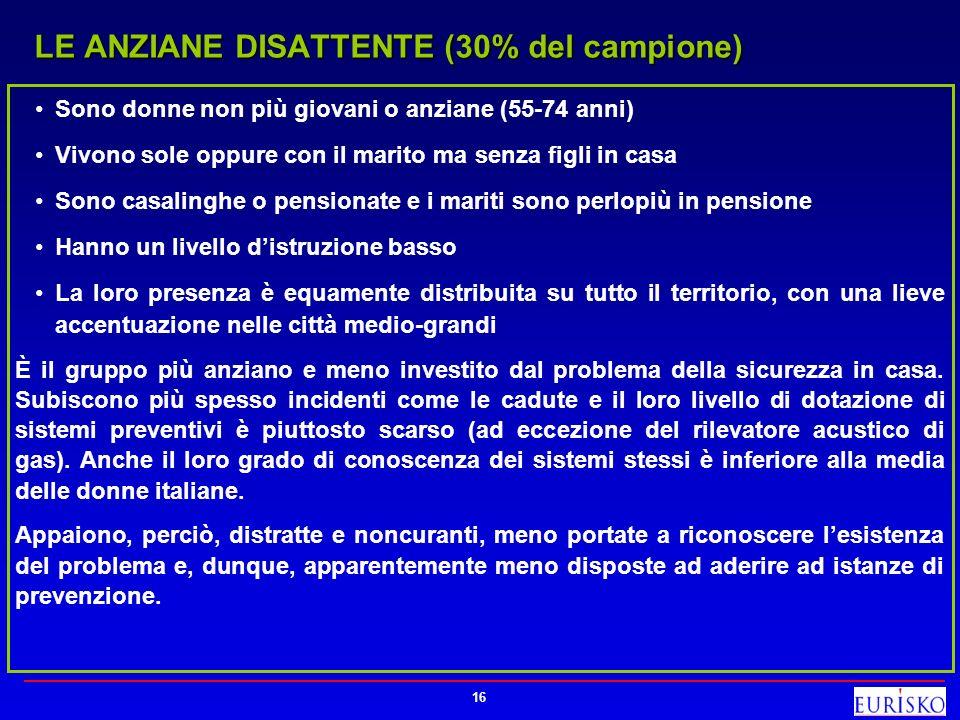 LE ANZIANE DISATTENTE (30% del campione)
