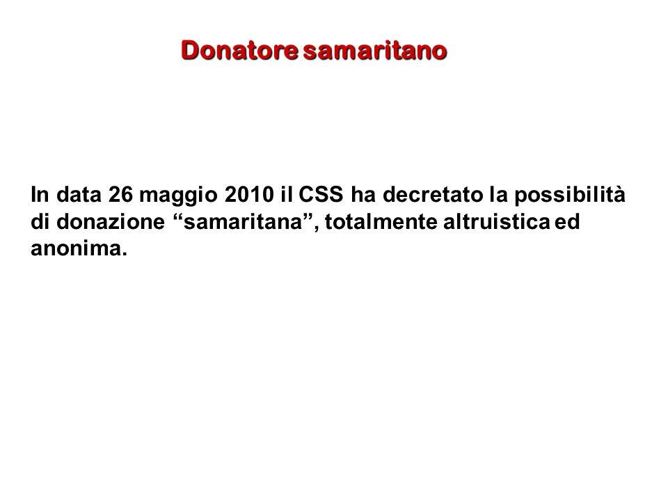 Donatore samaritano In data 26 maggio 2010 il CSS ha decretato la possibilità di donazione samaritana , totalmente altruistica ed anonima.