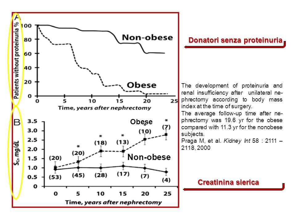 Non-obese Donatori senza proteinuria Obese Creatinina sierica