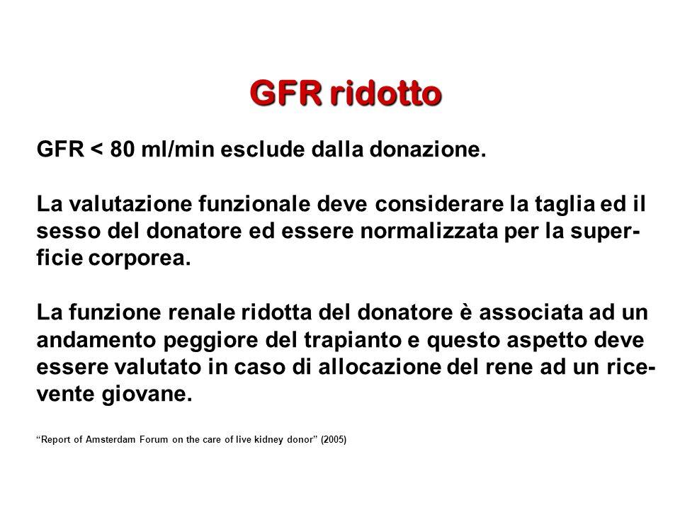 GFR ridotto GFR < 80 ml/min esclude dalla donazione.
