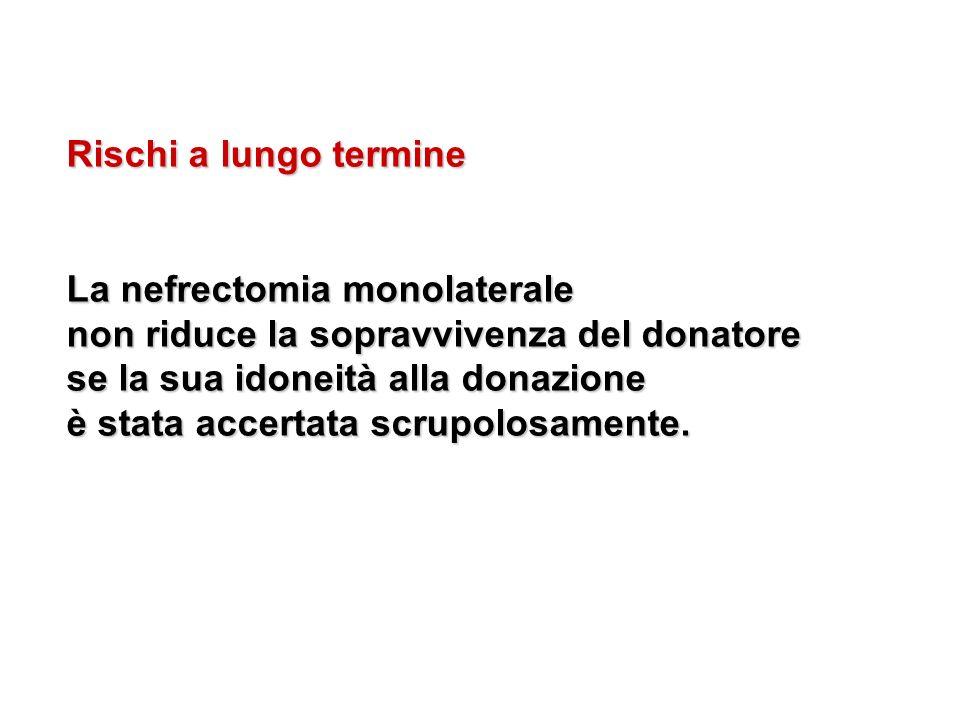 Rischi a lungo termine La nefrectomia monolaterale. non riduce la sopravvivenza del donatore. se la sua idoneità alla donazione.