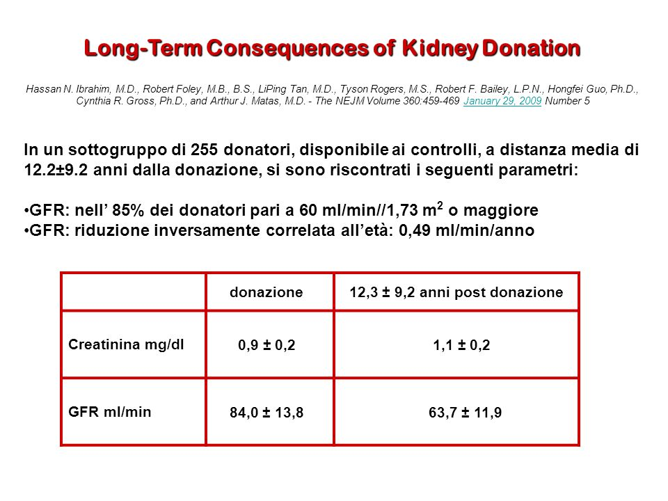 Long-Term Consequences of Kidney Donation