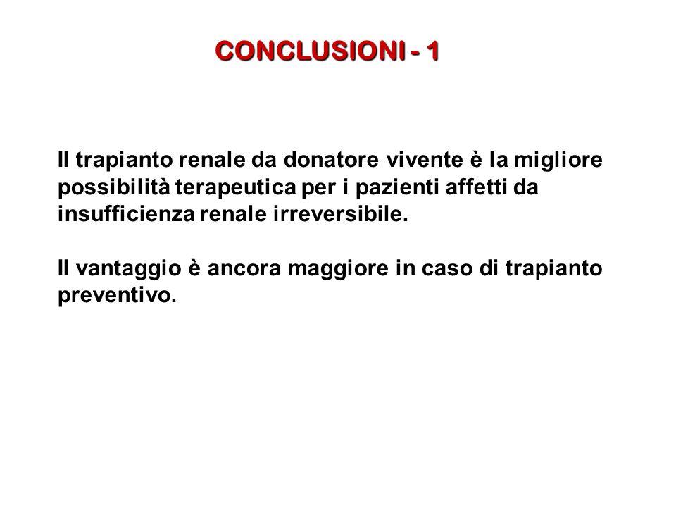 CONCLUSIONI - 1