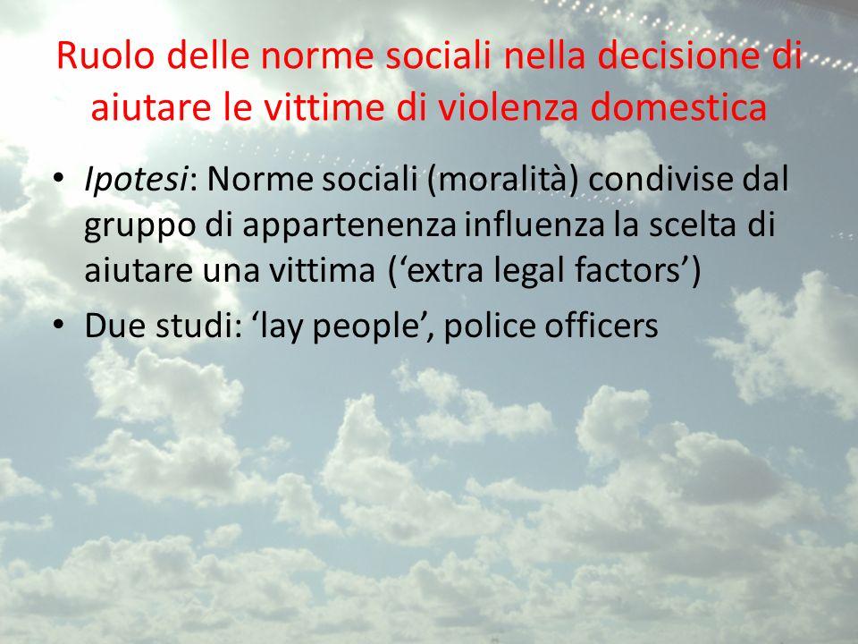 Ruolo delle norme sociali nella decisione di aiutare le vittime di violenza domestica