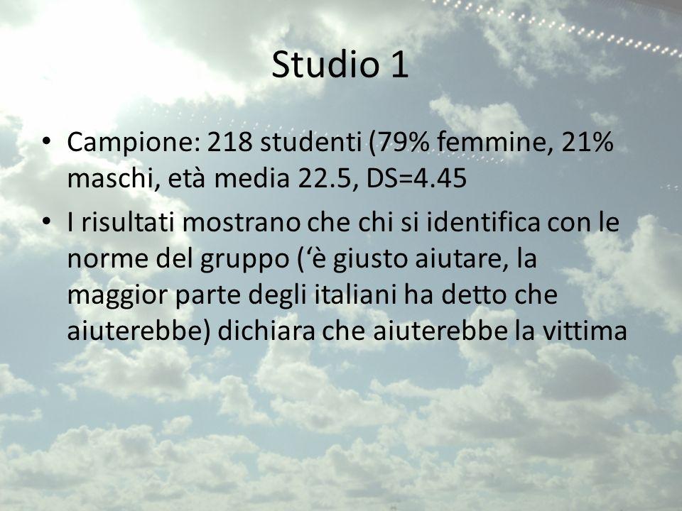 Studio 1 Campione: 218 studenti (79% femmine, 21% maschi, età media 22.5, DS=4.45.
