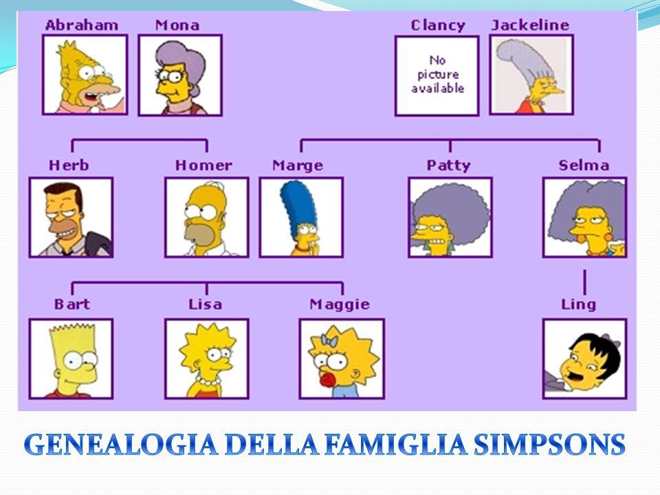 GENEALOGIA DELLA FAMIGLIA SIMPSONS