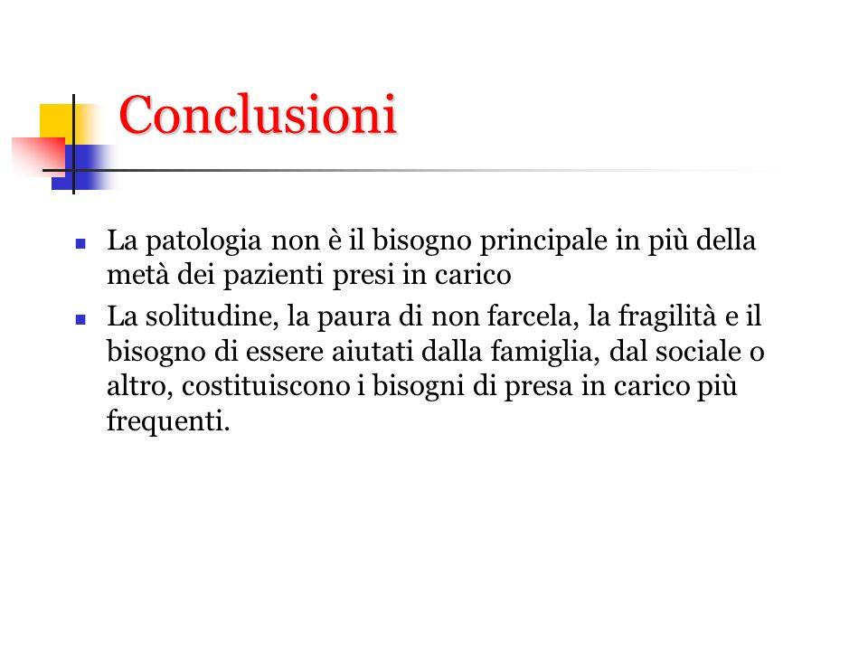 Conclusioni La patologia non è il bisogno principale in più della metà dei pazienti presi in carico.