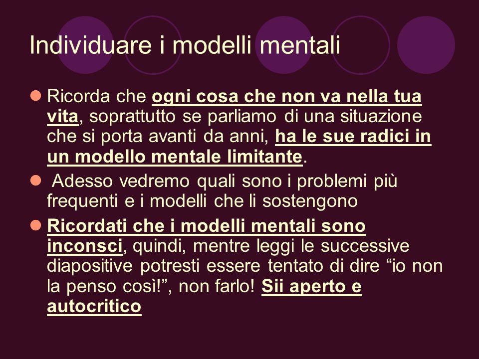 Individuare i modelli mentali
