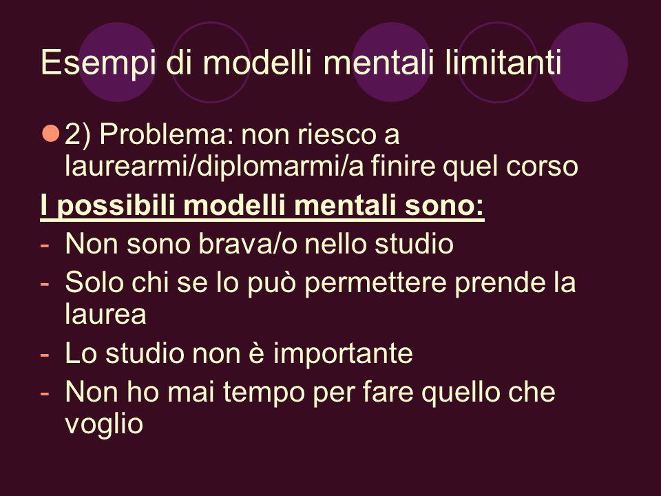Esempi di modelli mentali limitanti
