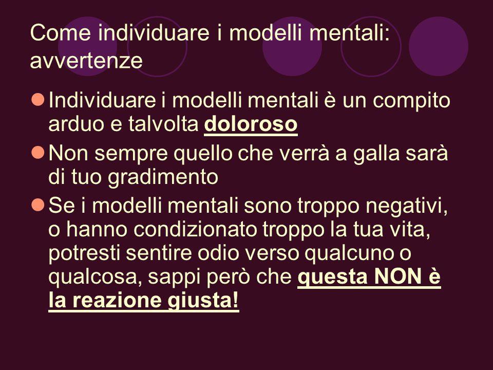 Come individuare i modelli mentali: avvertenze