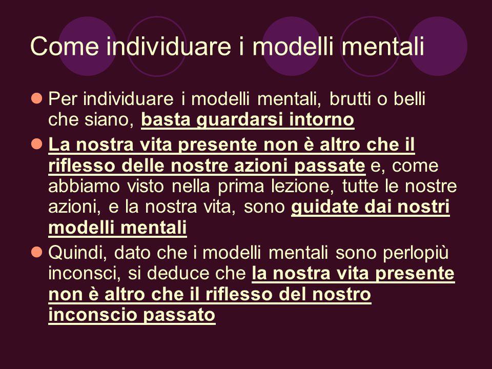 Come individuare i modelli mentali