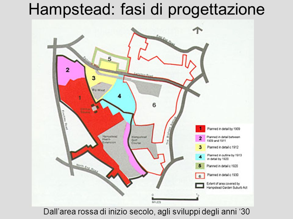 Hampstead: fasi di progettazione