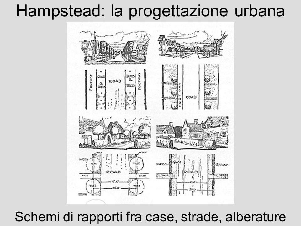 Hampstead: la progettazione urbana