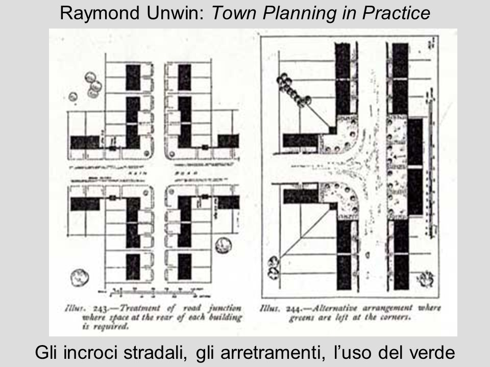 Raymond Unwin: Town Planning in Practice