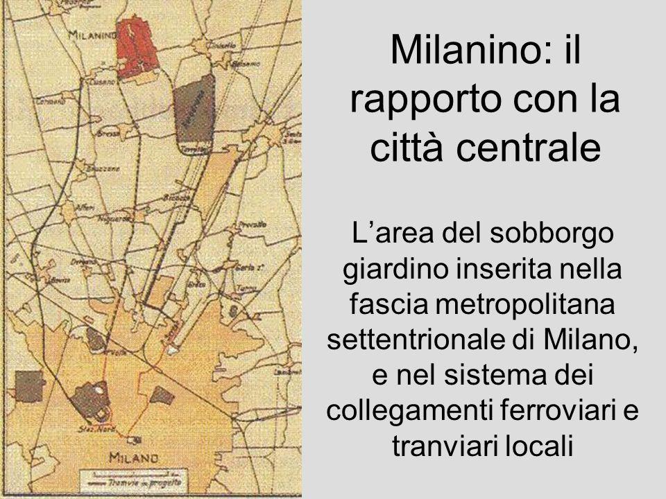 Milanino: il rapporto con la città centrale