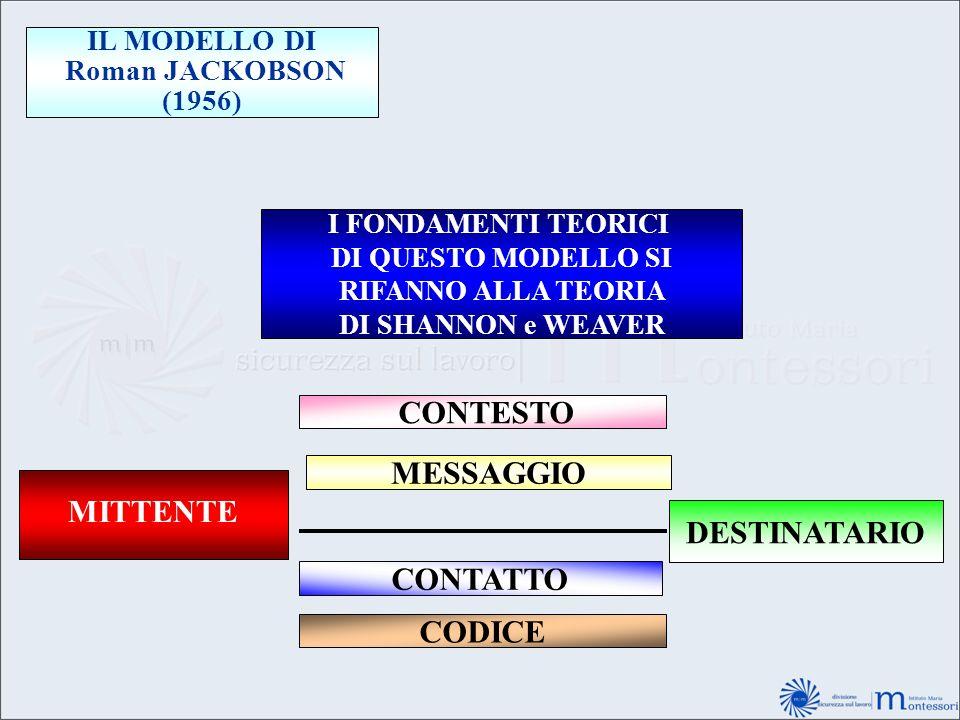 MESSAGGIO MITTENTE DESTINATARIO CONTATTO CODICE