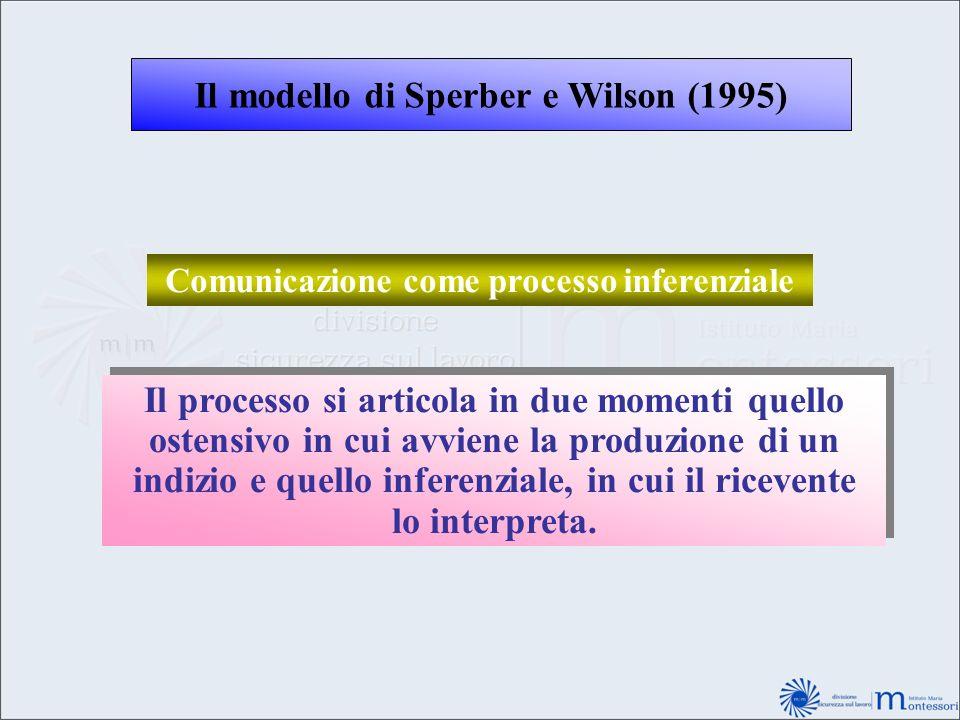 Il modello di Sperber e Wilson (1995)
