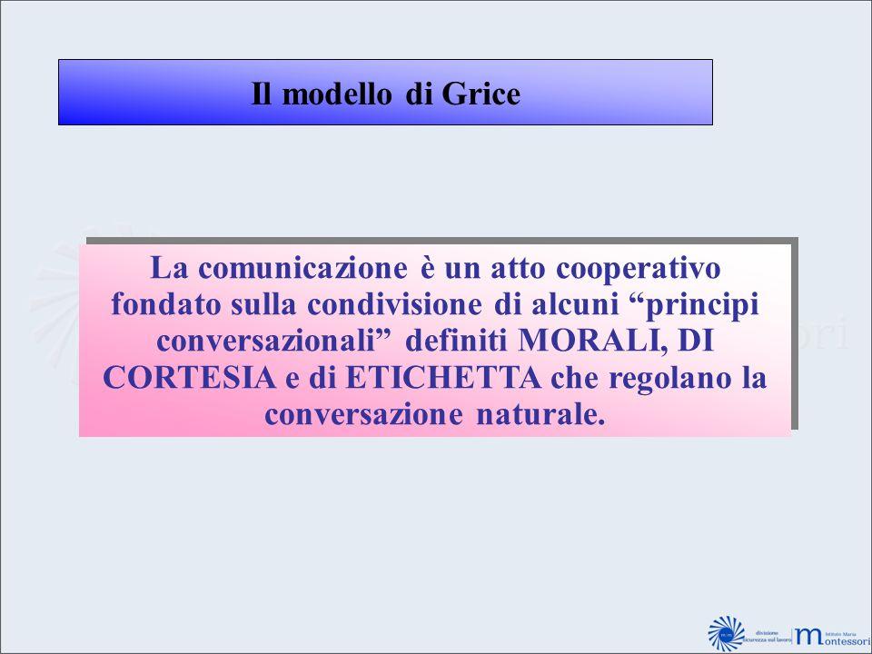 Il modello di Grice