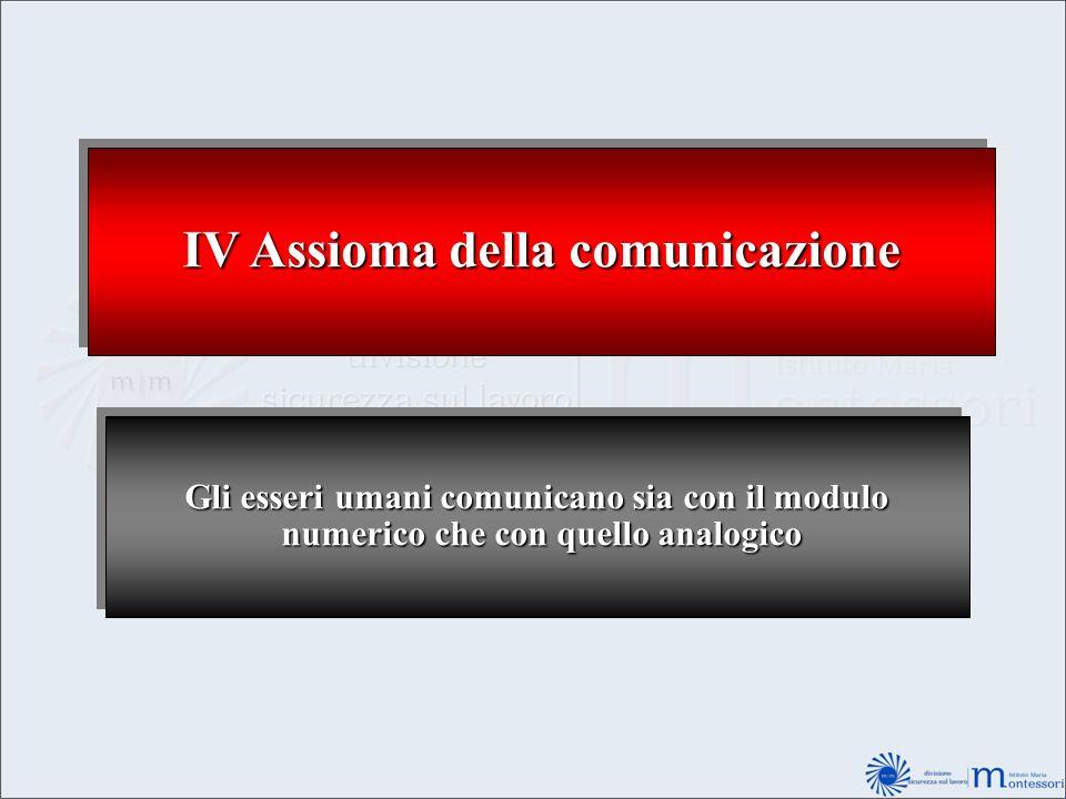 IV Assioma della comunicazione