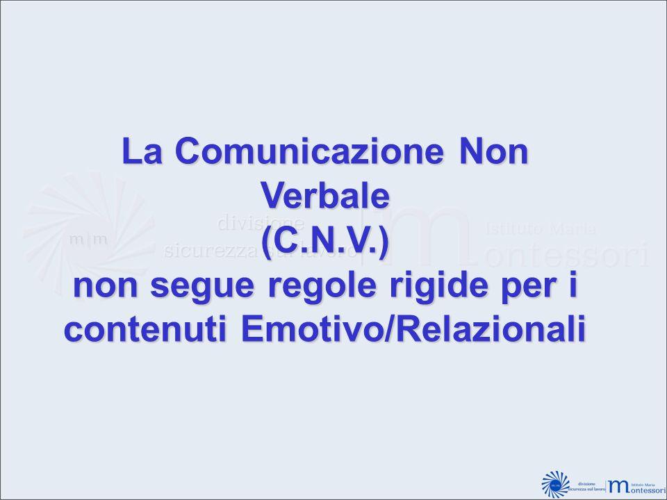 La Comunicazione Non Verbale (C.N.V.) non segue regole rigide per i