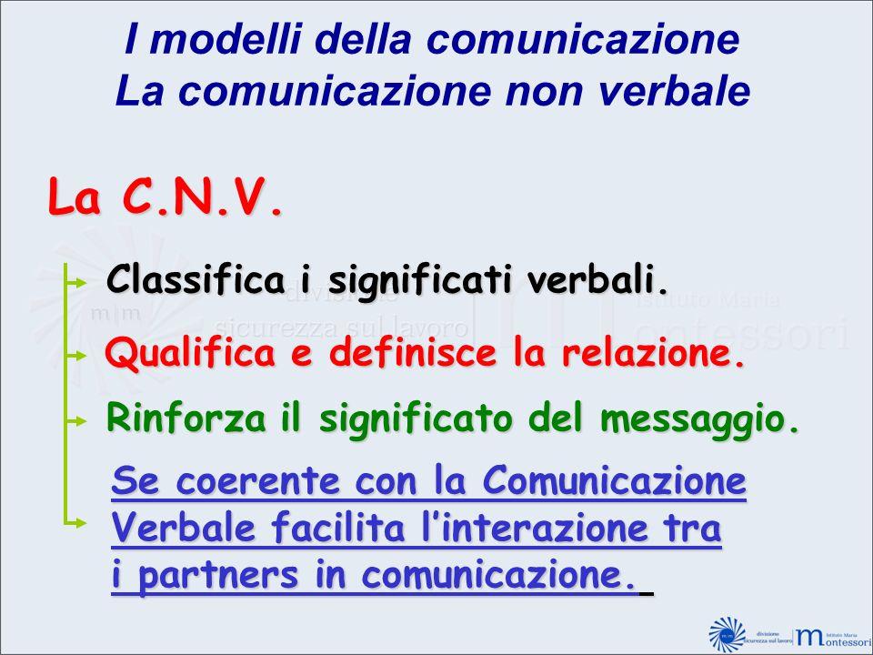 La C.N.V. I modelli della comunicazione La comunicazione non verbale