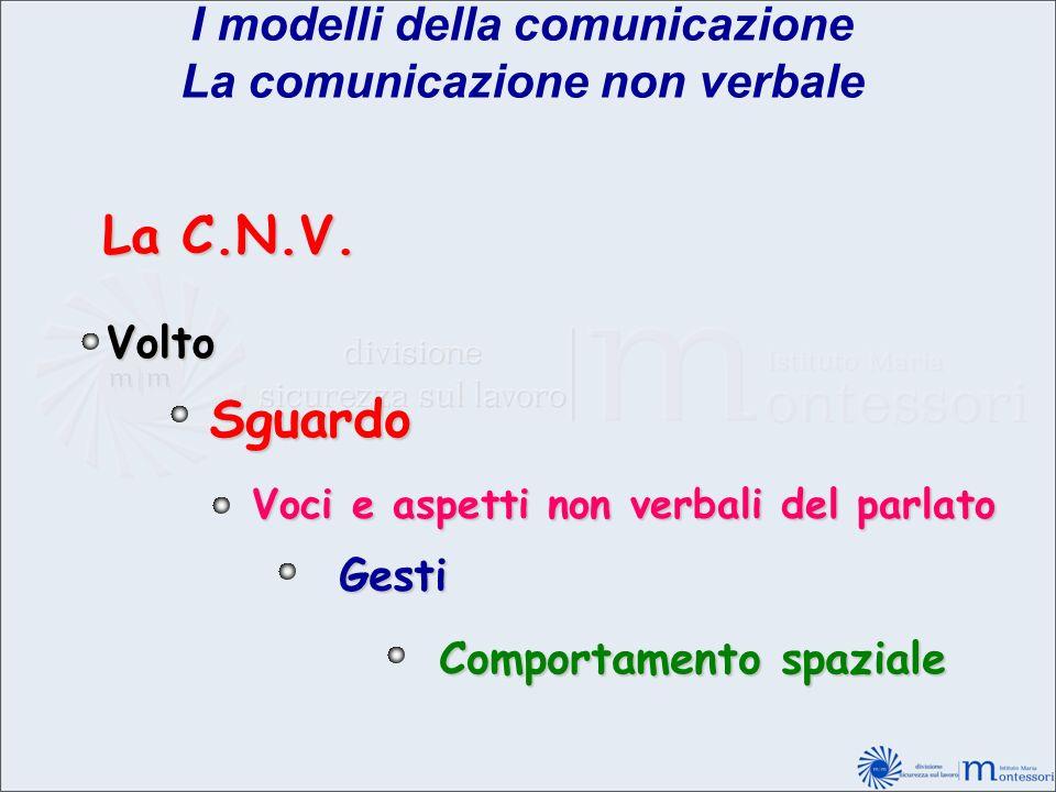 I modelli della comunicazione La comunicazione non verbale