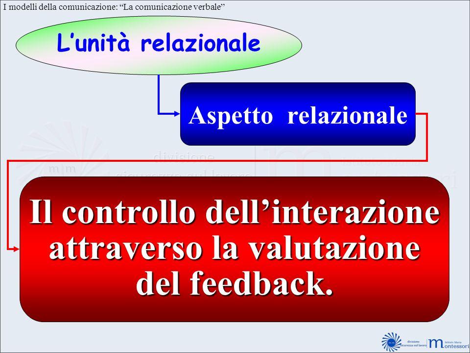 Il controllo dell'interazione attraverso la valutazione