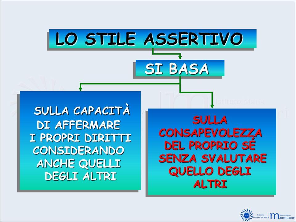 LO STILE ASSERTIVO SULLA CAPACITÀ