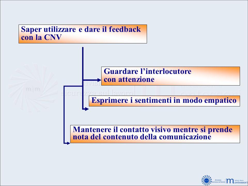 Saper utilizzare e dare il feedback con la CNV