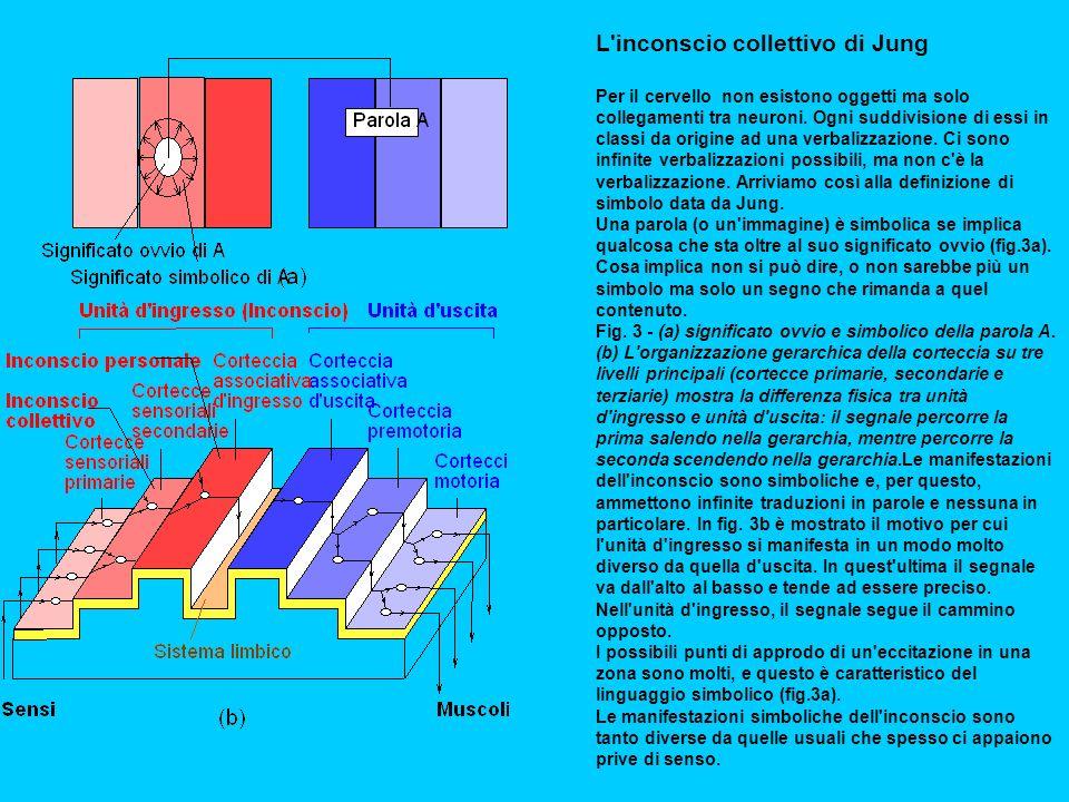 L inconscio collettivo di Jung