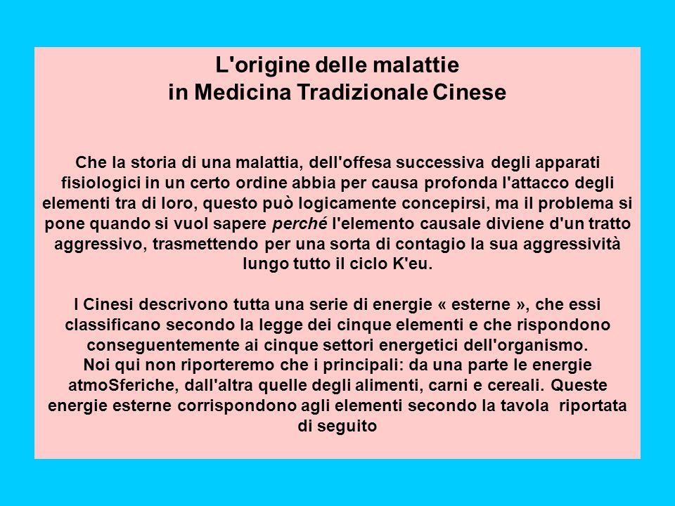 L origine delle malattie in Medicina Tradizionale Cinese