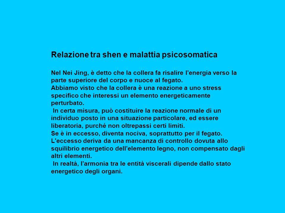 Relazione tra shen e malattia psicosomatica