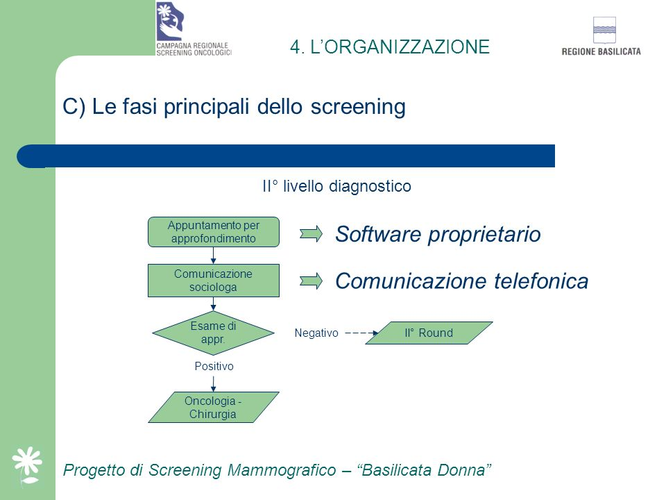 C) Le fasi principali dello screening