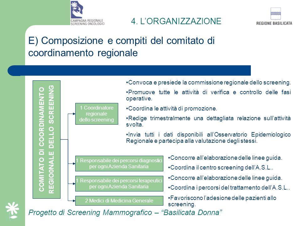 COMITATO DI COORDINAMENTO REGIO0NALE DELLO SCREENING
