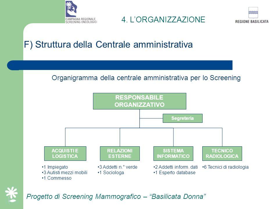 F) Struttura della Centrale amministrativa