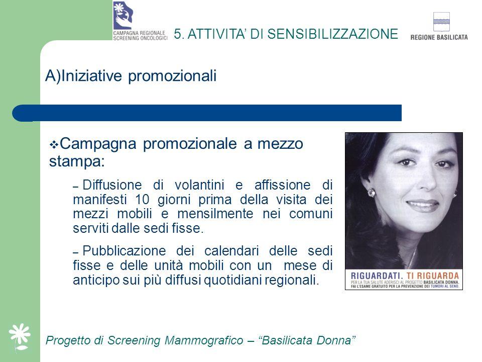 A)Iniziative promozionali