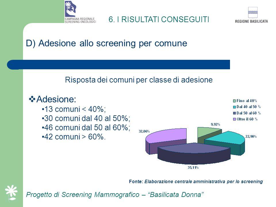 D) Adesione allo screening per comune