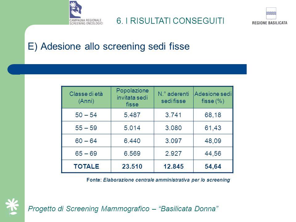 E) Adesione allo screening sedi fisse