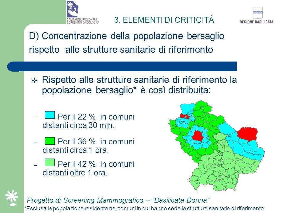 D) Concentrazione della popolazione bersaglio