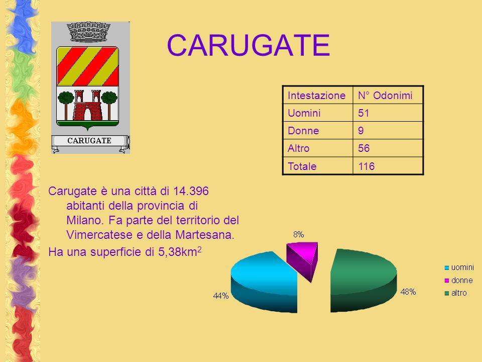 CARUGATE Intestazione. N° Odonimi. Uomini. 51. Donne. 9. Altro. 56. Totale. 116.