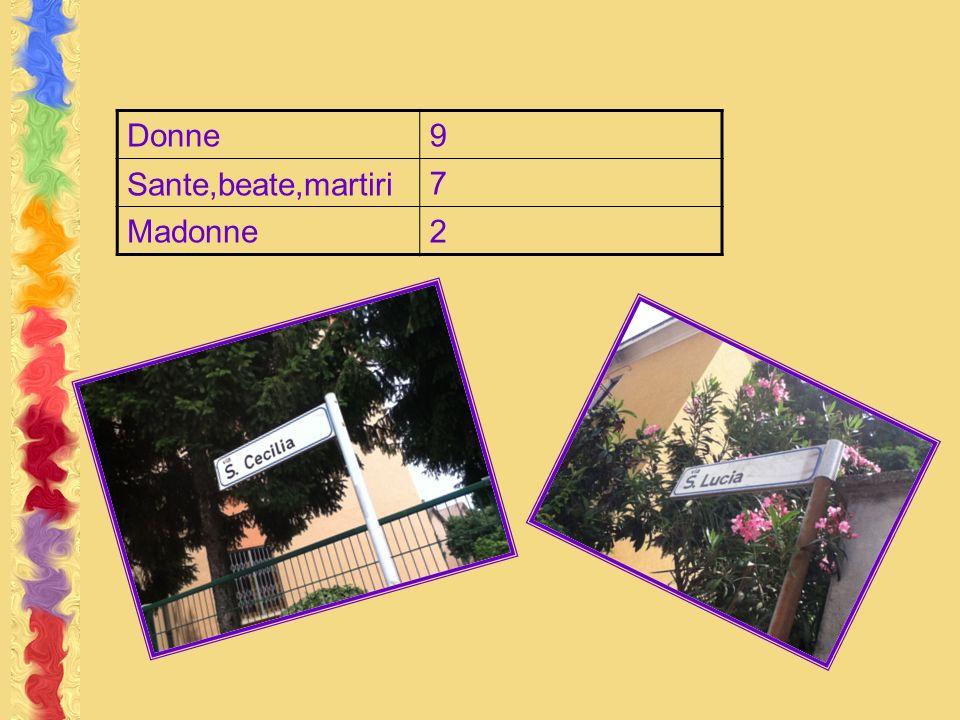 Donne 9 Sante,beate,martiri 7 Madonne 2