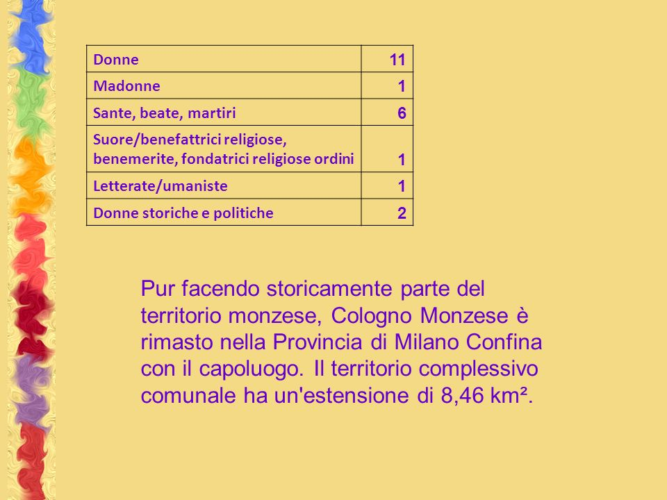 Donne 11. Madonne. 1. Sante, beate, martiri. 6. Suore/benefattrici religiose, benemerite, fondatrici religiose ordini.