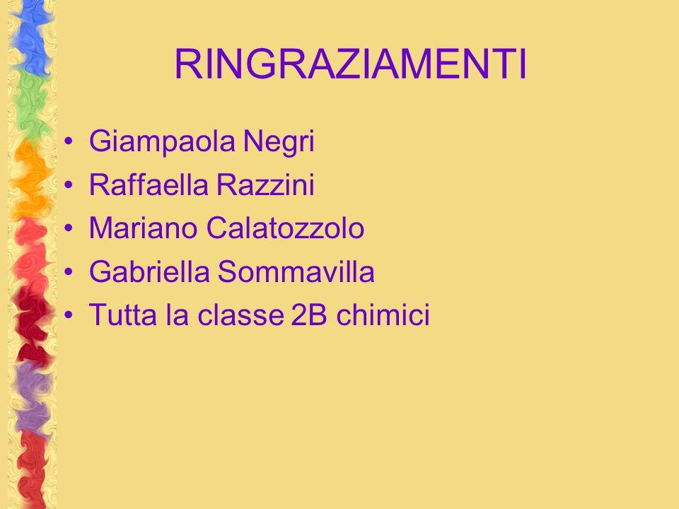 RINGRAZIAMENTI Giampaola Negri Raffaella Razzini Mariano Calatozzolo