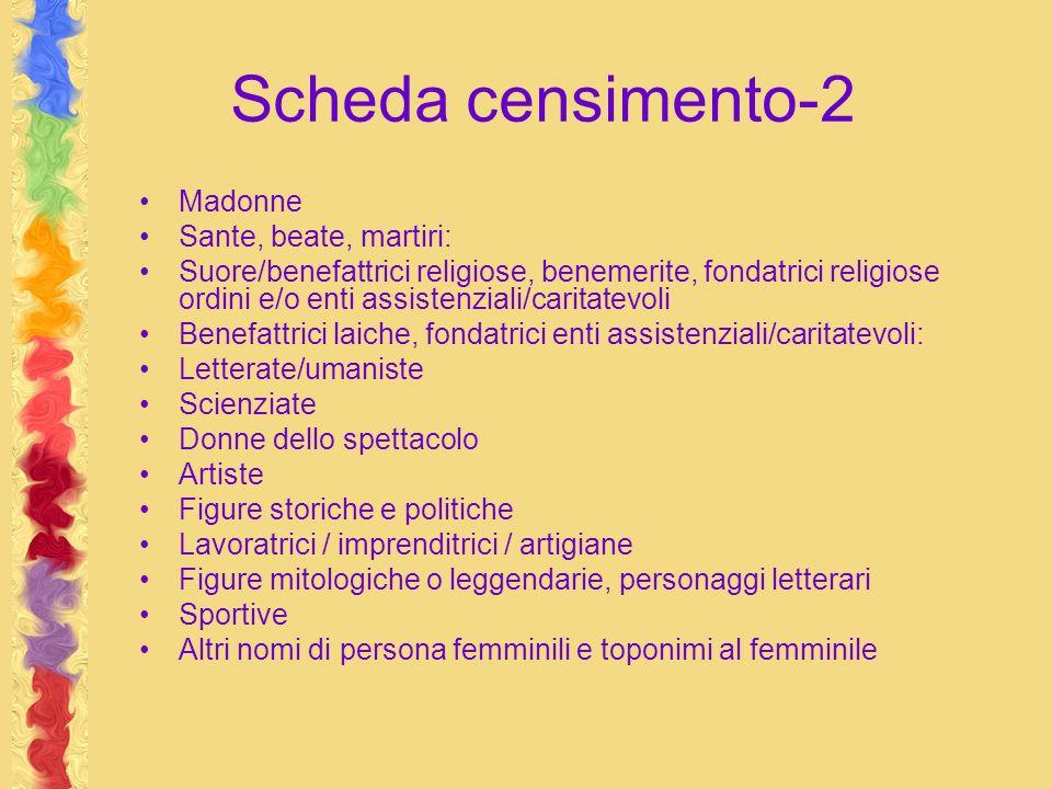 Scheda censimento-2 Madonne Sante, beate, martiri: