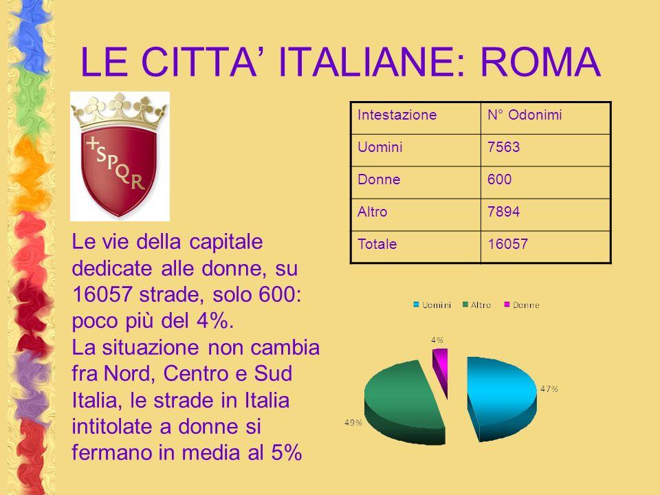LE CITTA' ITALIANE: ROMA