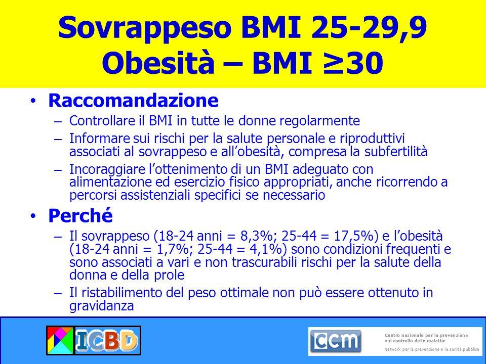 Sovrappeso BMI 25-29,9 Obesità – BMI ≥30
